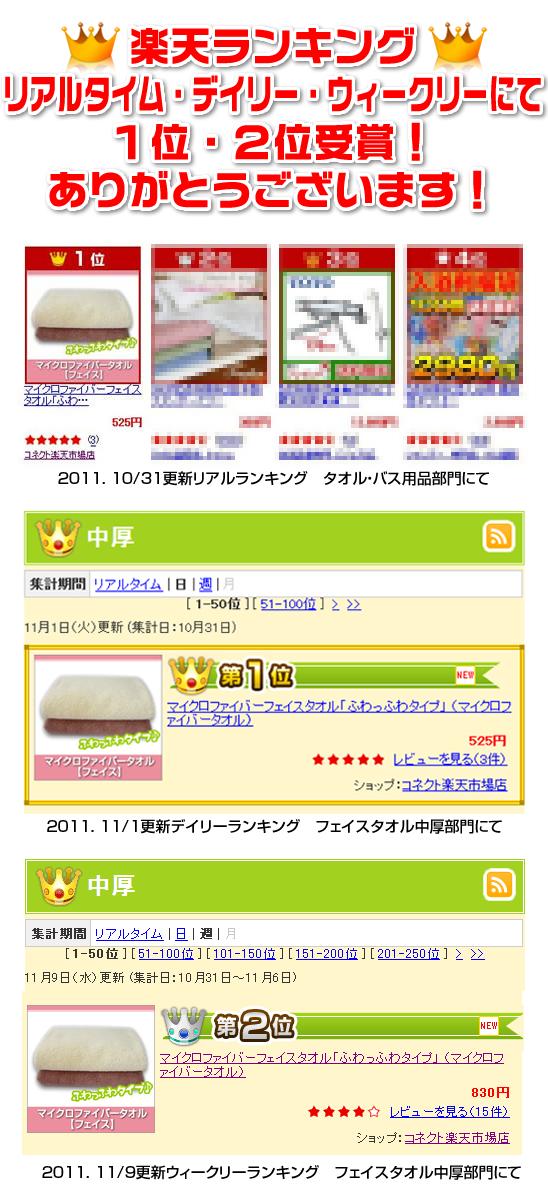 huwa_ranking