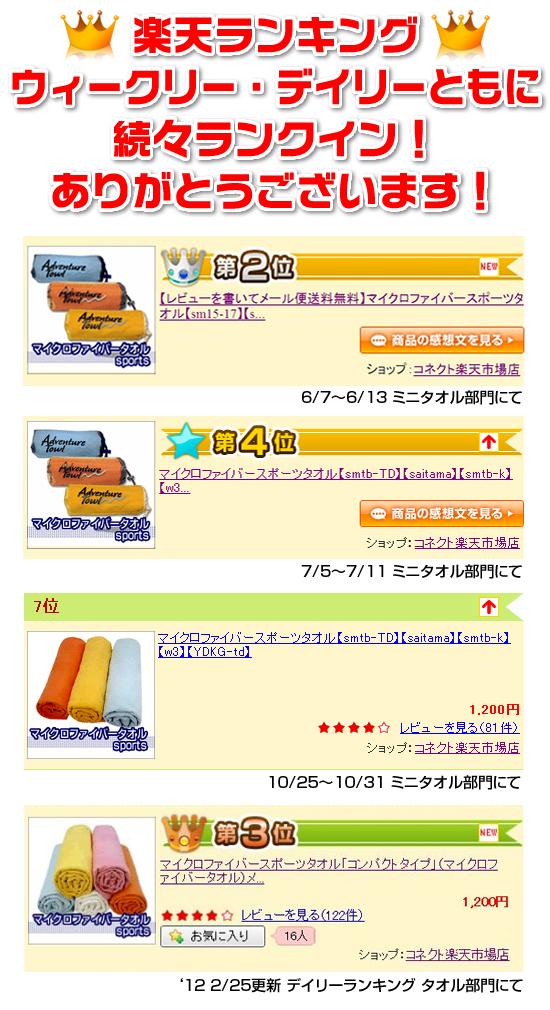 taoru_ranking